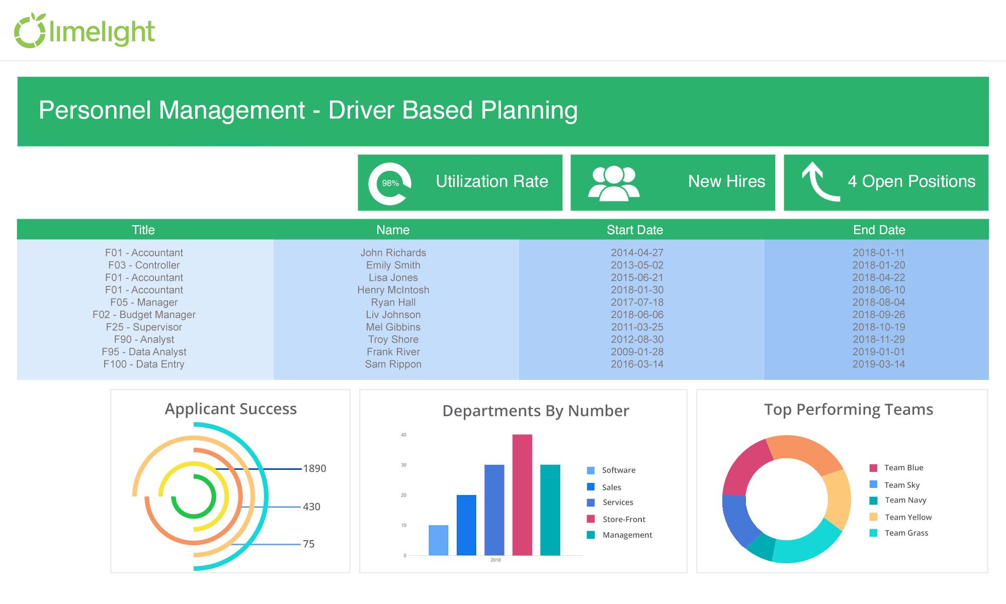 Driver Based Planning_01