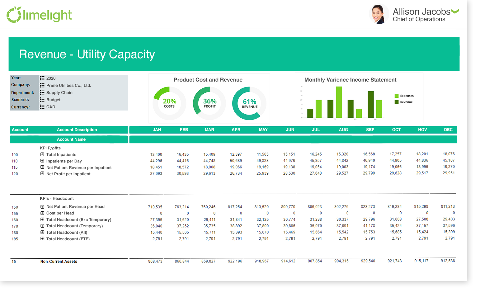 revenue capacity_02